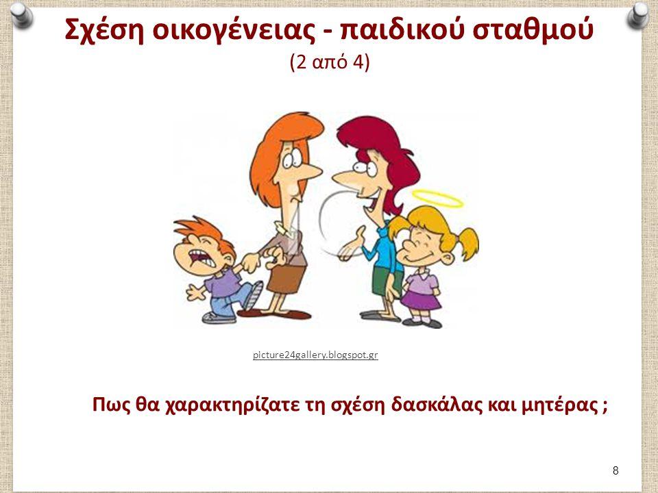 Σχέση οικογένειας - παιδικού σταθμού (3 από 4)