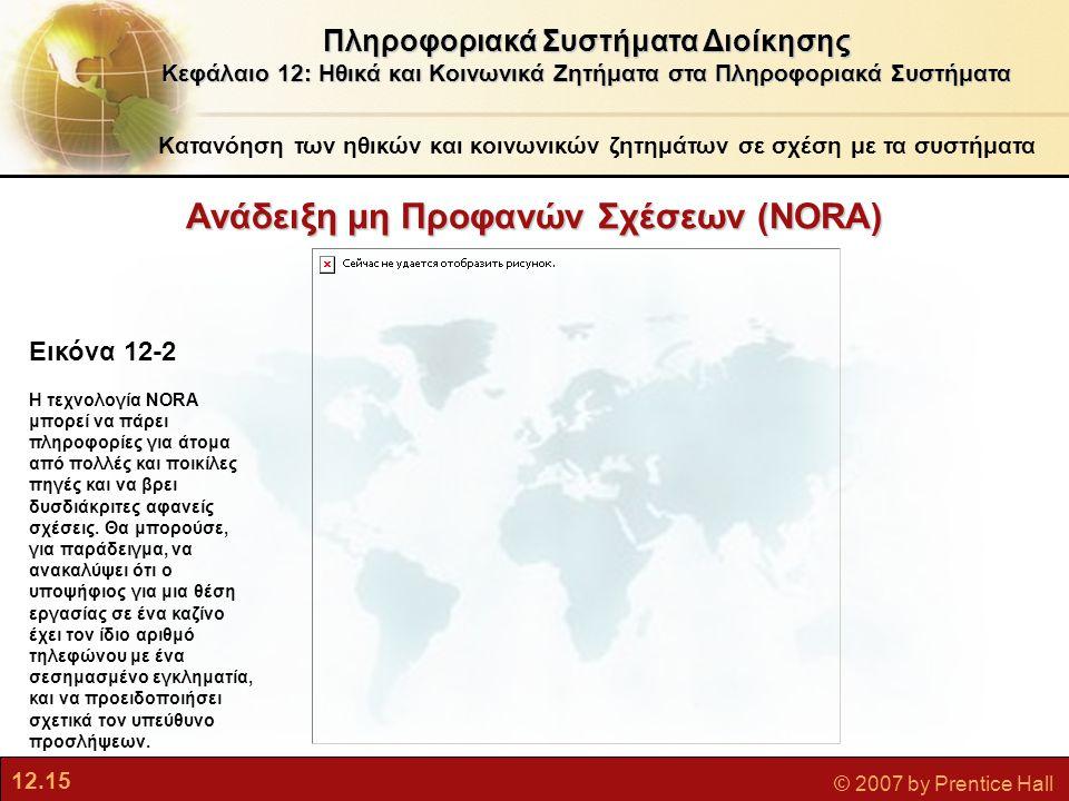 Ανάδειξη μη Προφανών Σχέσεων (NORA)