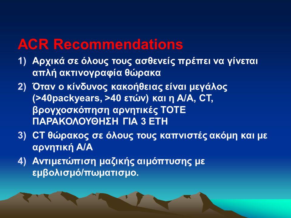 ACR Recommendations Αρχικά σε όλους τους ασθενείς πρέπει να γίνεται απλή ακτινογραφία θώρακα.