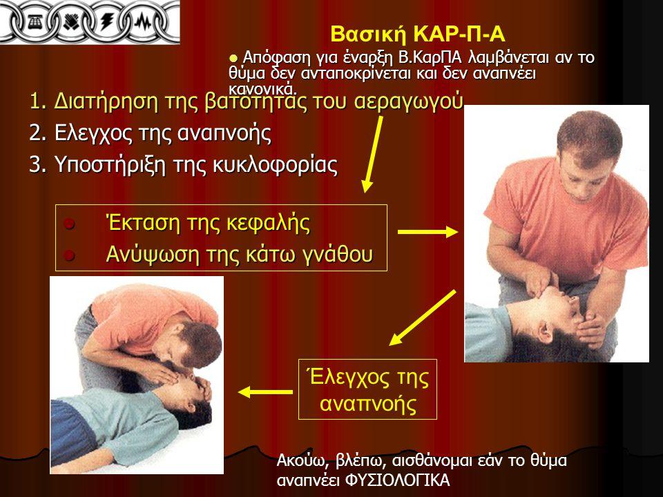 1. Διατήρηση της βατότητας του αεραγωγού 2. Ελεγχος της αναπνοής