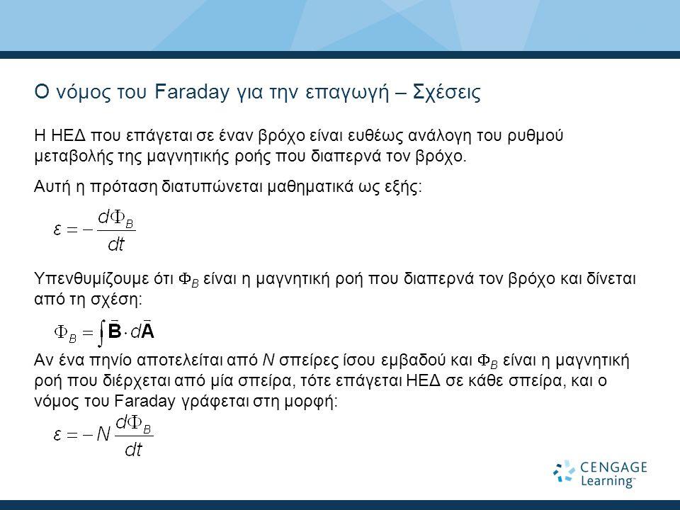 Ο νόμος του Faraday για την επαγωγή – Σχέσεις