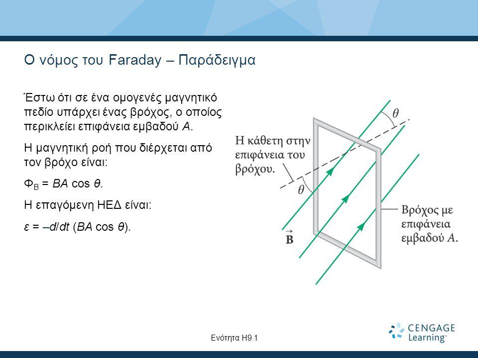 Ο νόμος του Faraday – Παράδειγμα