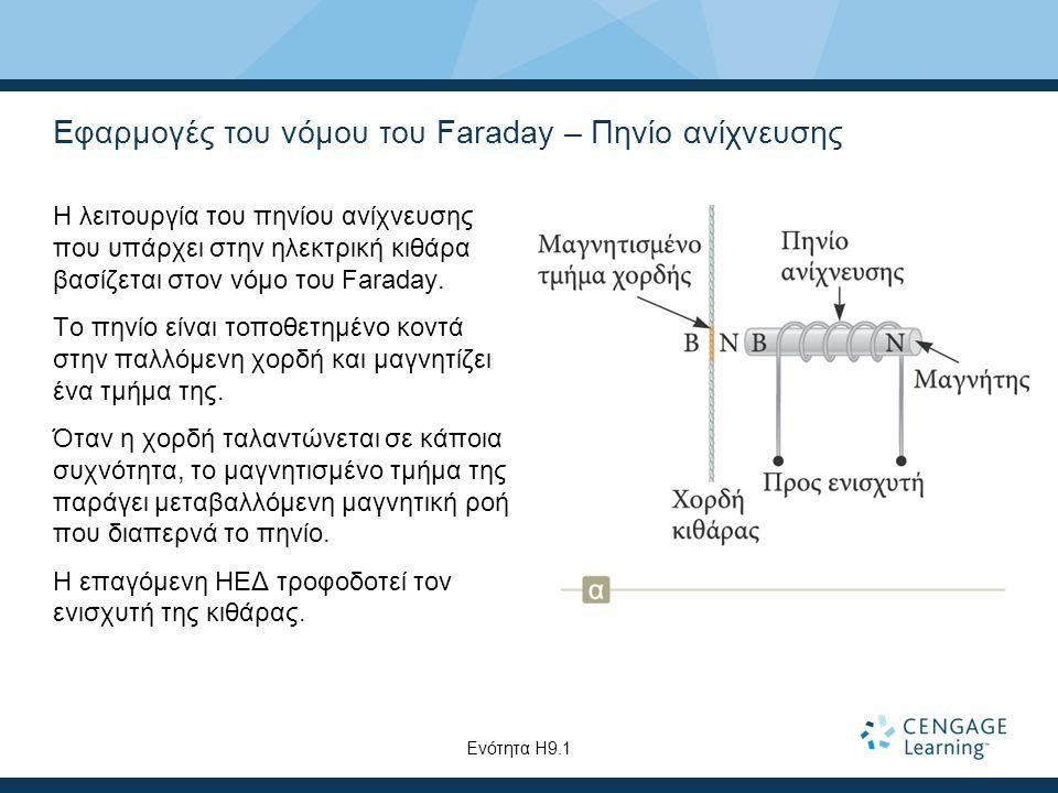 Εφαρμογές του νόμου του Faraday – Πηνίο ανίχνευσης