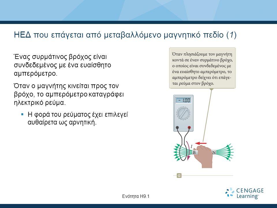 ΗΕΔ που επάγεται από μεταβαλλόμενο μαγνητικό πεδίο (1)
