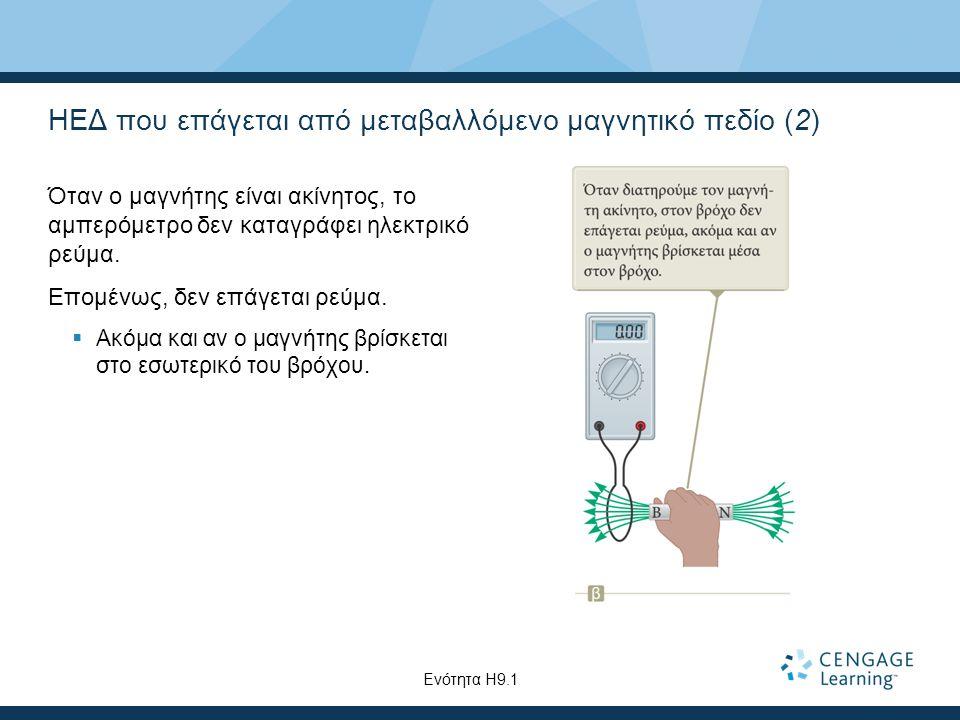 ΗΕΔ που επάγεται από μεταβαλλόμενο μαγνητικό πεδίο (2)