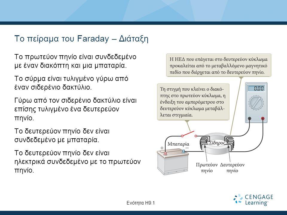 Το πείραμα του Faraday – Διάταξη
