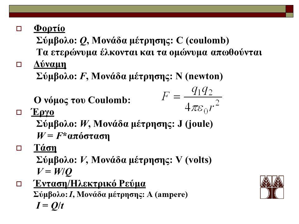 Σύμβολο: Q, Μονάδα μέτρησης: C (coulomb)