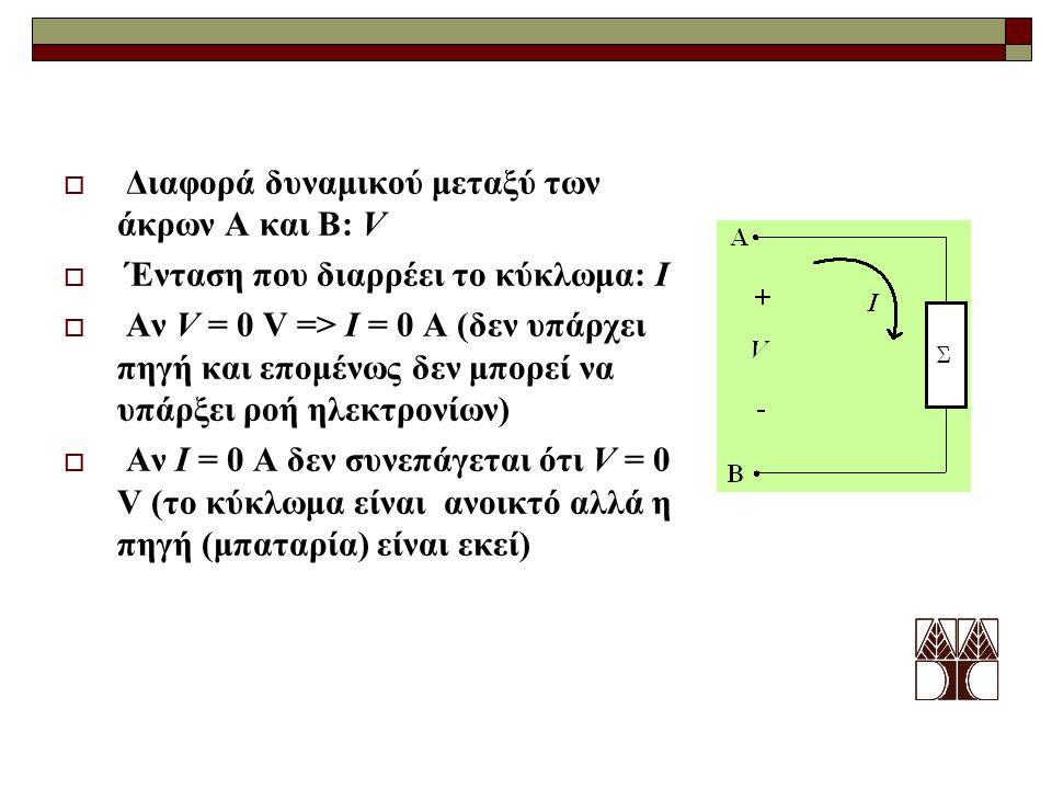Διαφορά δυναμικού μεταξύ των άκρων Α και Β: V