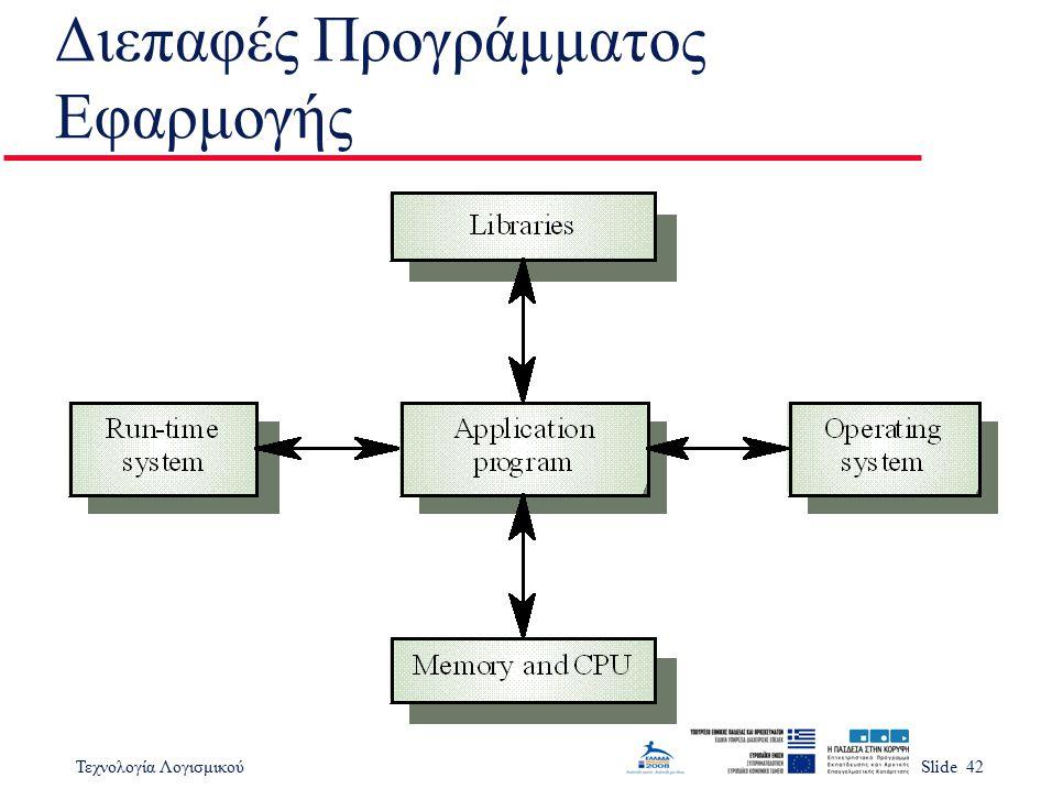 Διεπαφές Προγράμματος Εφαρμογής