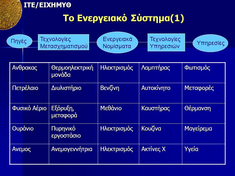 Το Ενεργειακό Σύστημα(1)