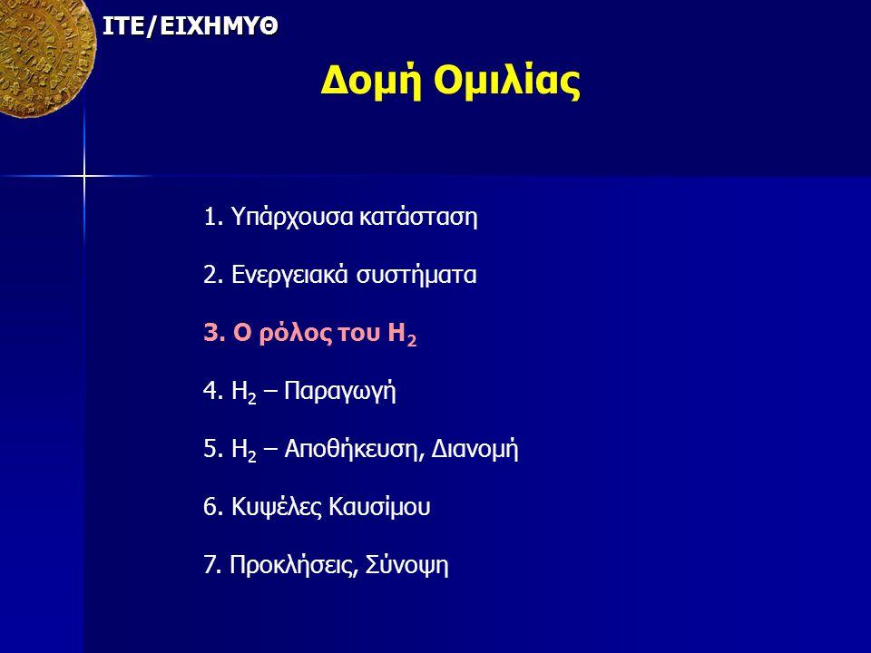 Δομή Ομιλίας ΙΤΕ/ΕΙΧΗΜΥΘ 1. Υπάρχουσα κατάσταση
