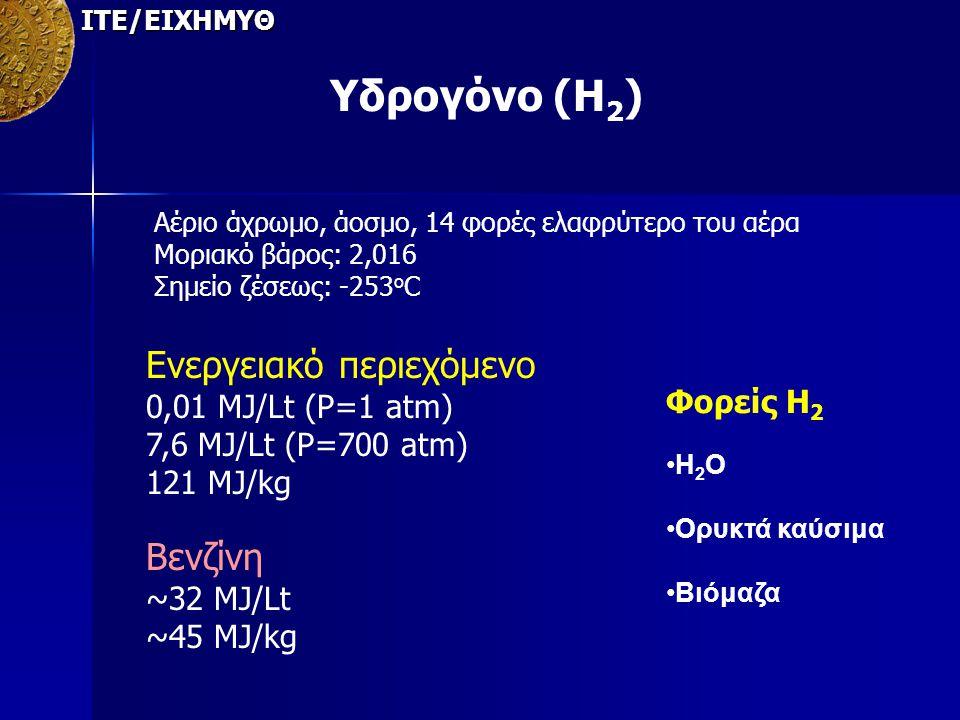 Υδρογόνο (Η2) Ενεργειακό περιεχόμενο Βενζίνη 0,01 MJ/Lt (P=1 atm)