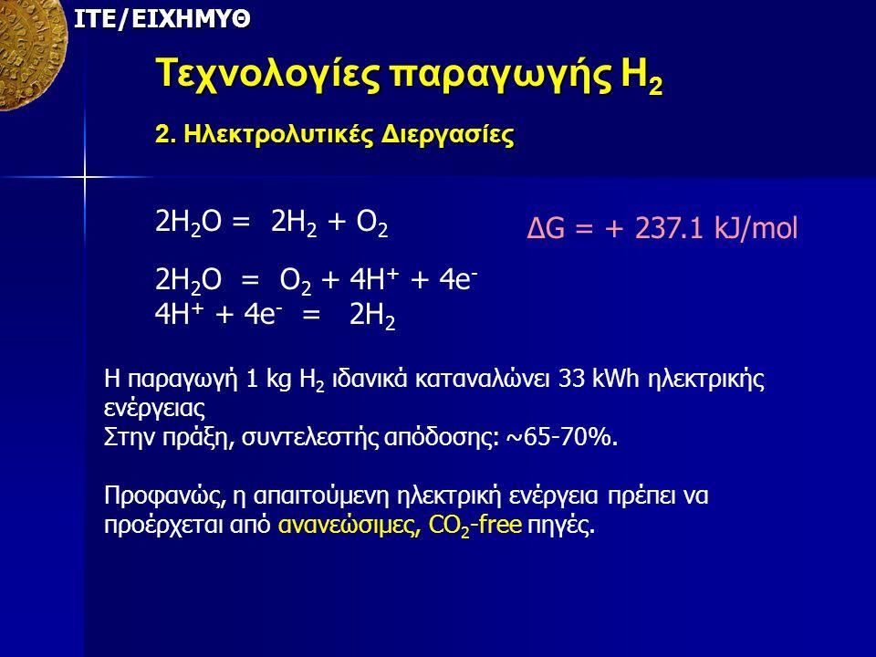 Τεχνολογίες παραγωγής Η2 2. Ηλεκτρολυτικές Διεργασίες
