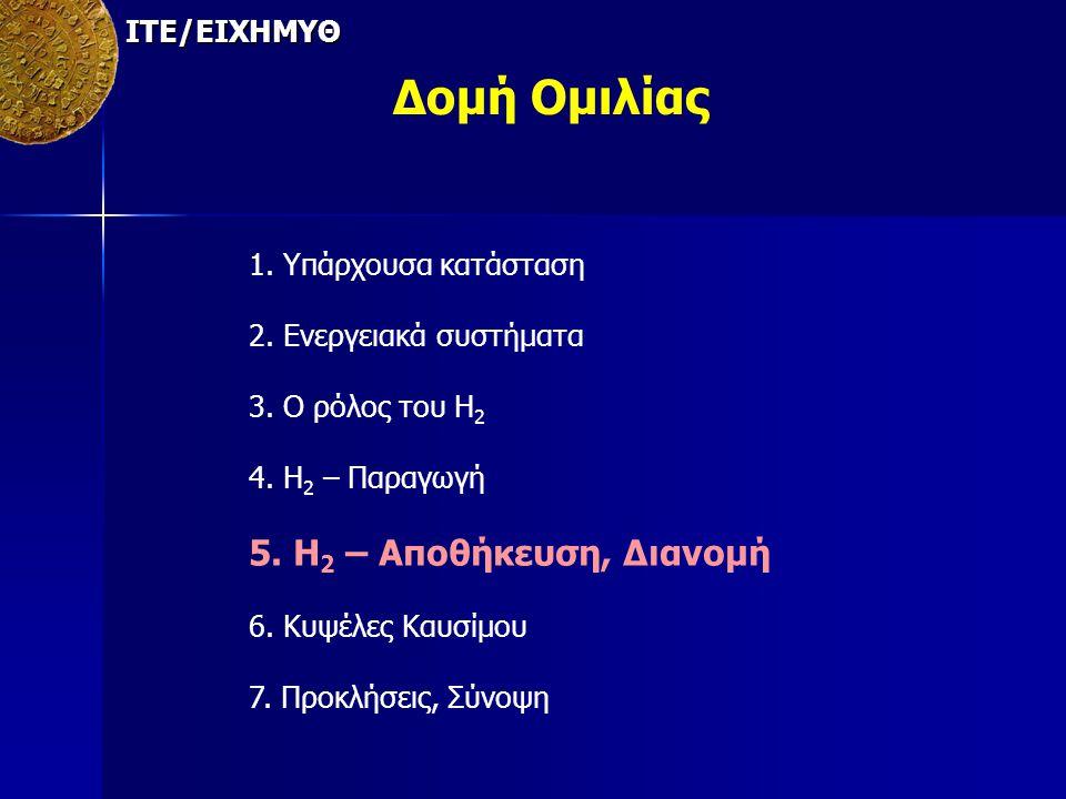 Δομή Ομιλίας 5. Η2 – Αποθήκευση, Διανομή ΙΤΕ/ΕΙΧΗΜΥΘ