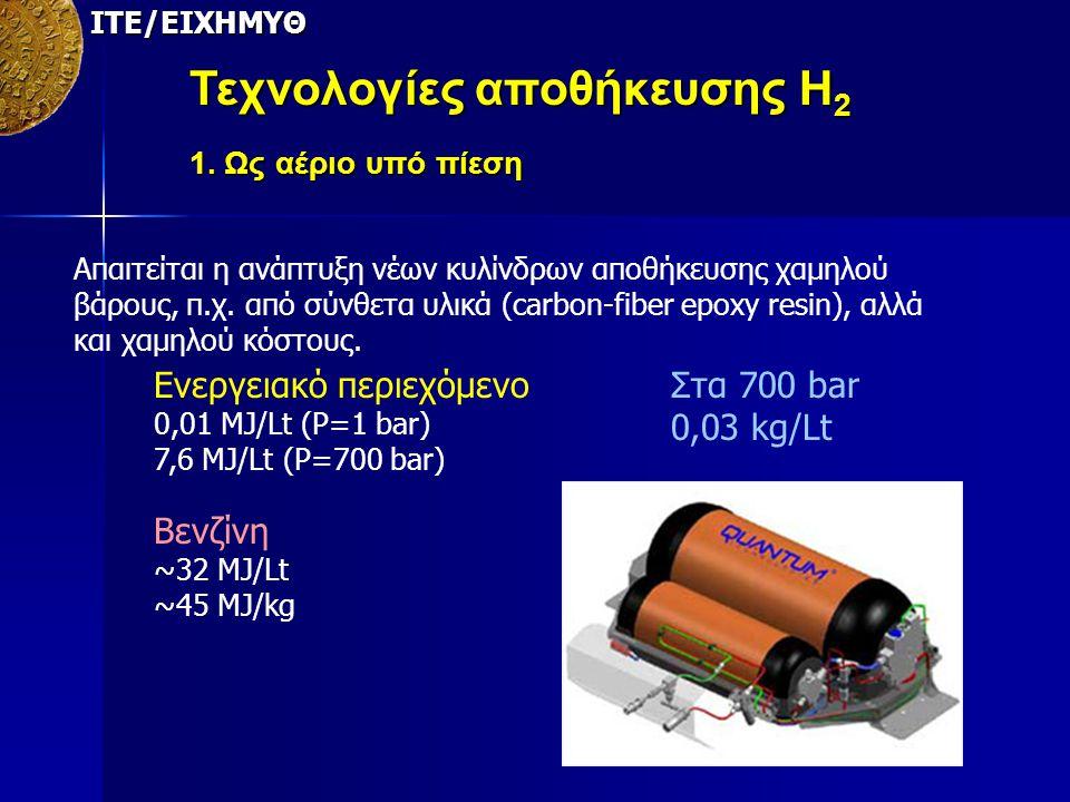 Τεχνολογίες αποθήκευσης Η2 1. Ως αέριο υπό πίεση