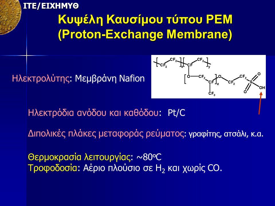 Κυψέλη Καυσίμου τύπου PEM (Proton-Exchange Membrane)