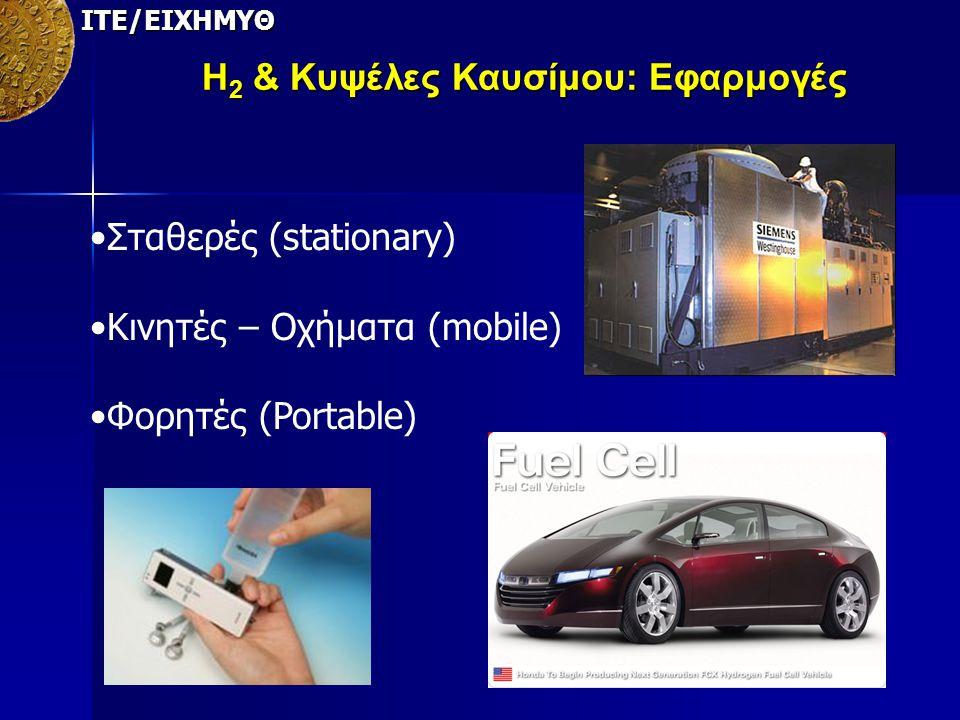 Η2 & Κυψέλες Καυσίμου: Εφαρμογές