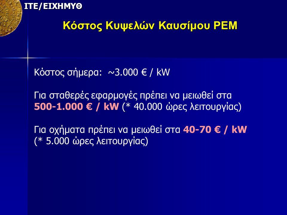 Κόστος Κυψελών Καυσίμου PEM