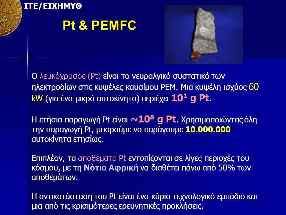ΙΤΕ/ΕΙΧΗΜΥΘ Pt & PEMFC.