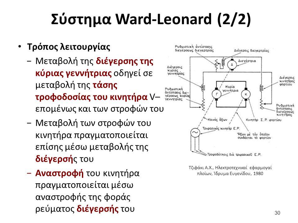 Βασικές σχέσεις επίλυσης προβλημάτων μηχανών Σ.Ρ. (1/2)
