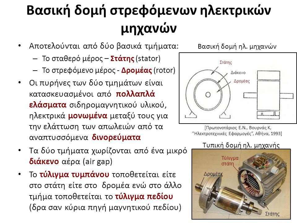 Μηχανές συνεχούς ρεύματος
