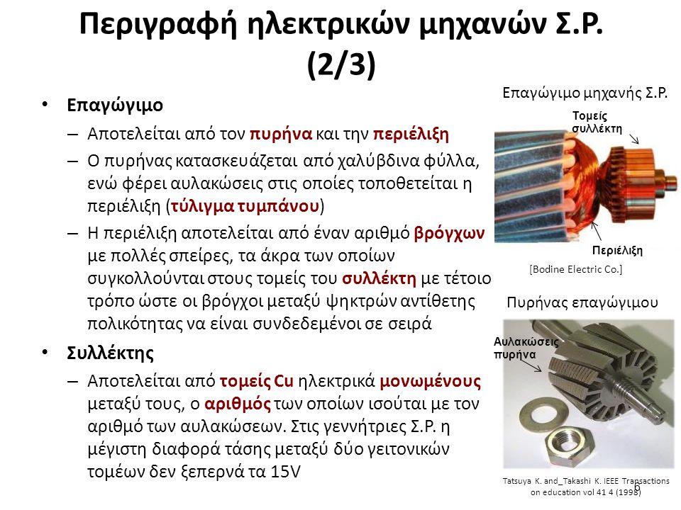Περιγραφή ηλεκτρικών μηχανών Σ.Ρ. (3/3)