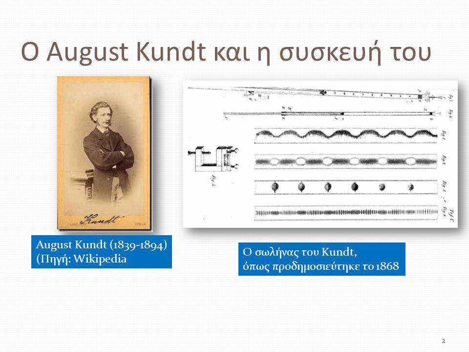 Ο August Kundt και η συσκευή του