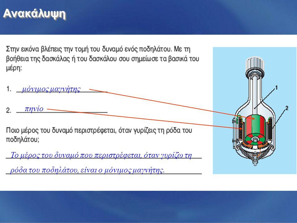 Ανακάλυψη μόνιμος μαγνήτης πηνίο