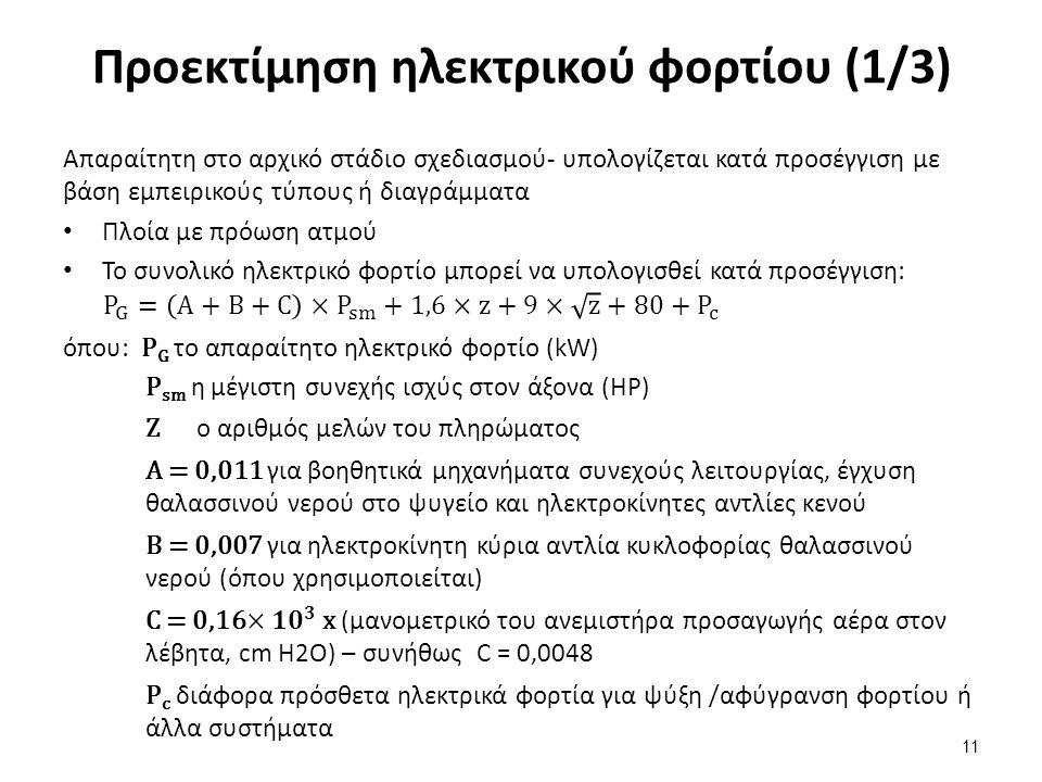 Προεκτίμηση ηλεκτρικού φορτίου (2/3)