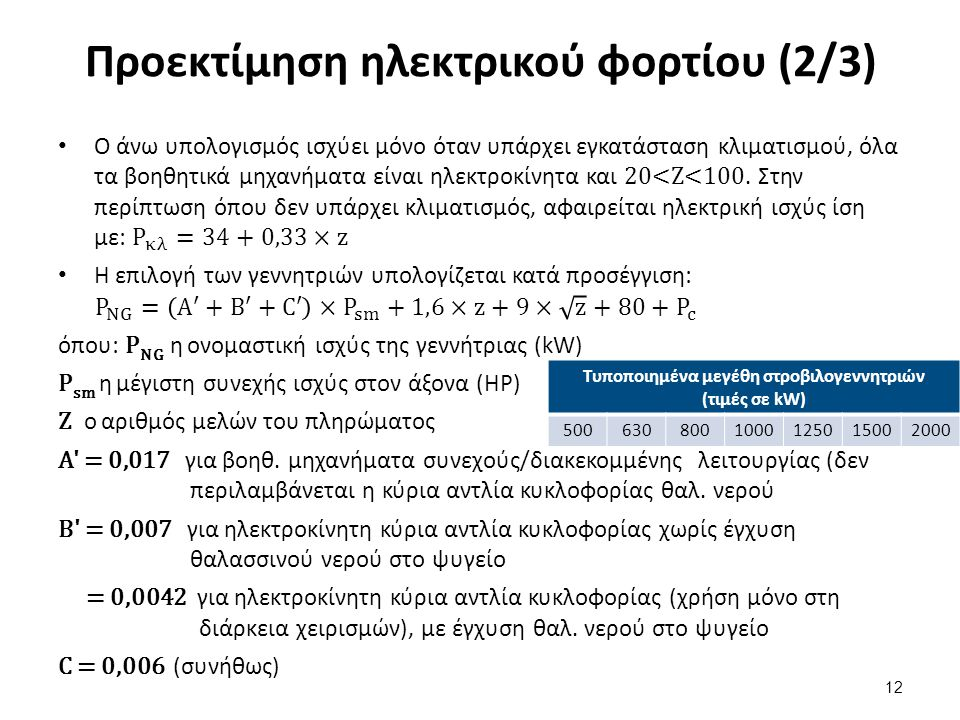 Προεκτίμηση ηλεκτρικού φορτίου (3/3)