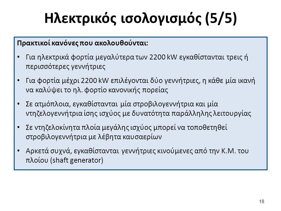 Ηλεκτρικός ισολογισμός ανάγκης Γεννήτρια ανάγκης (1/2)