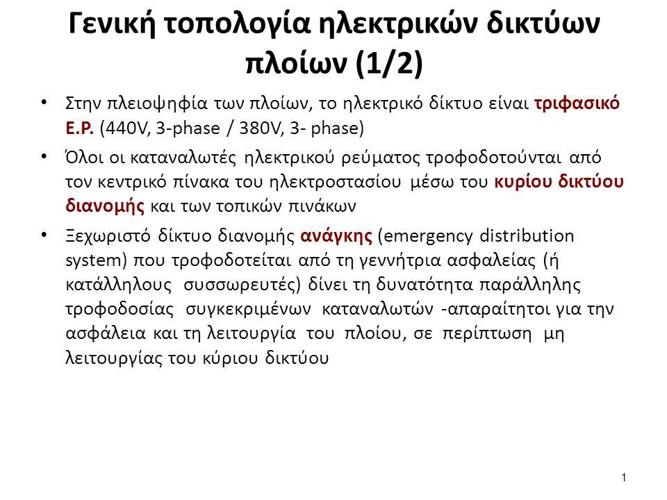 Γενική τοπολογία ηλεκτρικών δικτύων πλοίων (2/2)