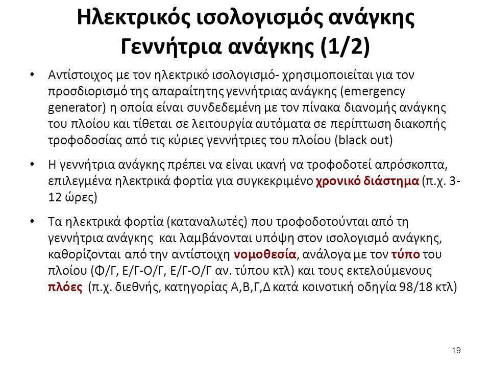 Ηλεκτρικός ισολογισμός ανάγκης Γεννήτρια ανάγκης (2/2)