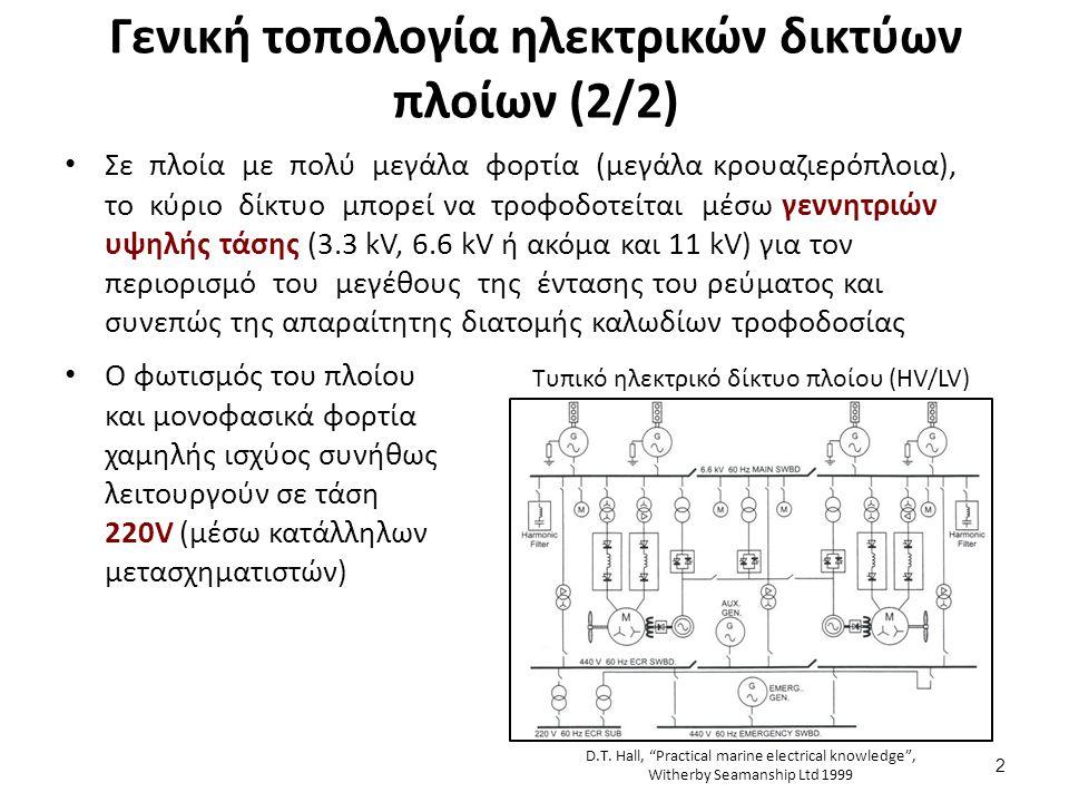 Καλώδια που χρησιμοποιούνται σε ηλεκτρικά δίκτυα πλοίων (1/4)