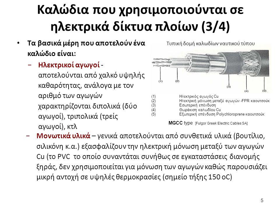 Καλώδια που χρησιμοποιούνται σε ηλεκτρικά δίκτυα πλοίων (4/4)