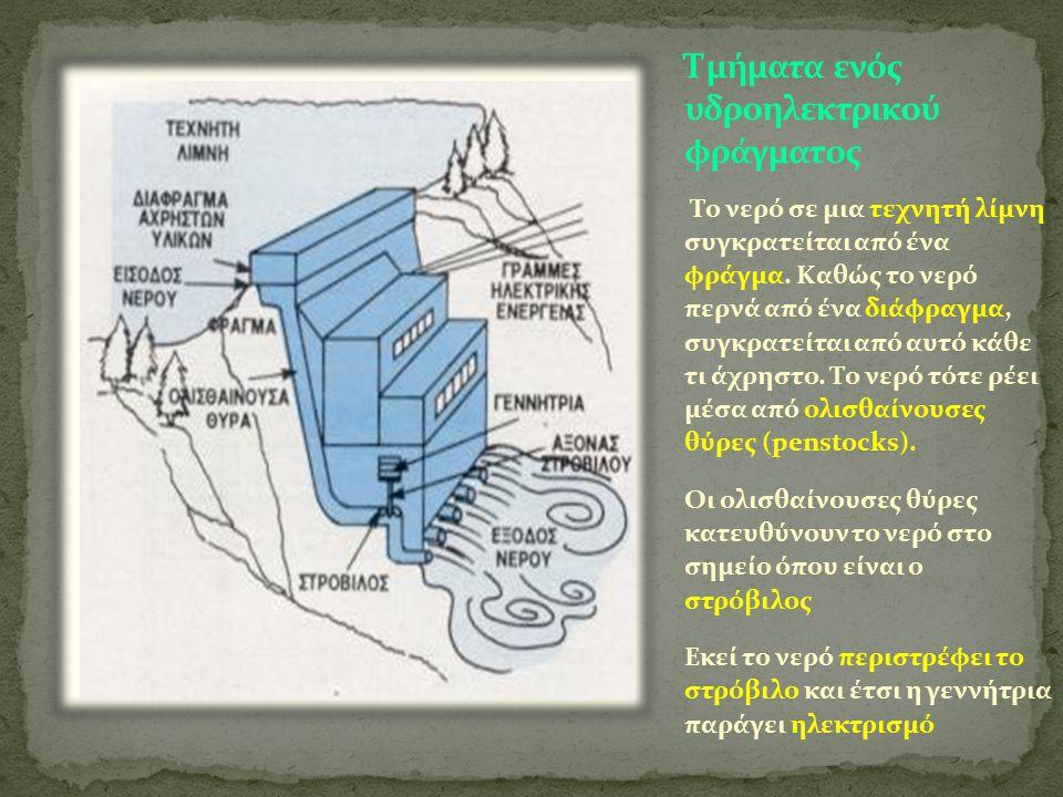 Τμήματα ενός υδροηλεκτρικού φράγματος