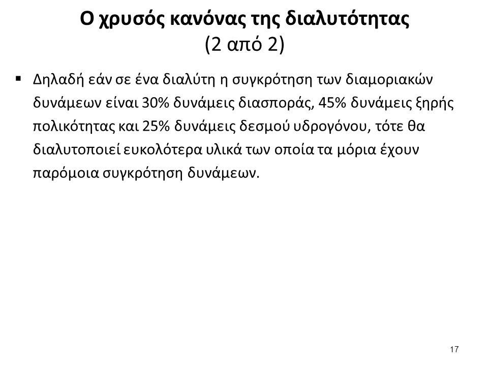 Η επιλογή του κατάλληλου διαλύτη (1 από 2)