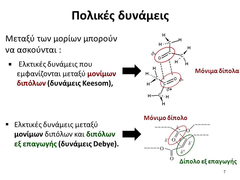 Πολικές δυνάμεις δεσμών υδρογόνου