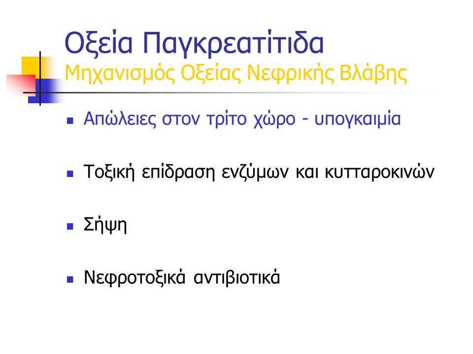 Οξεία Παγκρεατίτιδα Μηχανισμός Οξείας Νεφρικής Βλάβης