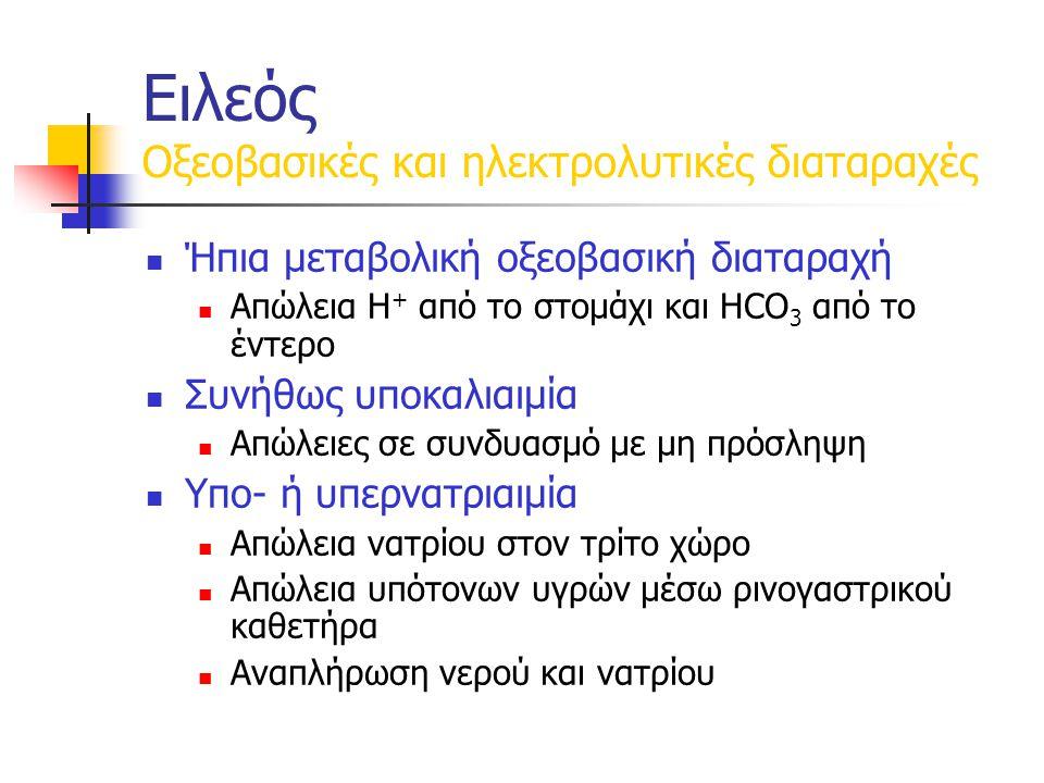 Ειλεός Οξεοβασικές και ηλεκτρολυτικές διαταραχές