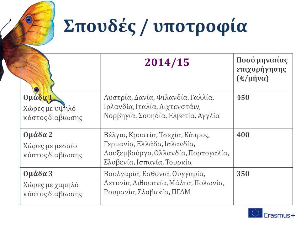 Σπουδές / υποτροφία 2014/15 Ποσό μηνιαίας επιχορήγησης (€/μήνα)