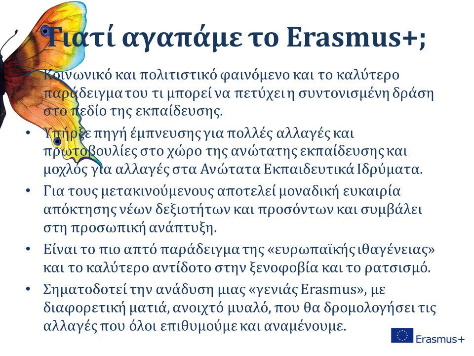 Γιατί αγαπάμε το Erasmus+;