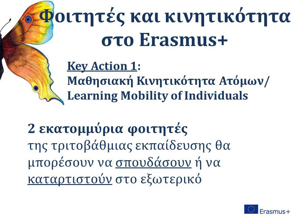Φοιτητές και κινητικότητα στο Erasmus+