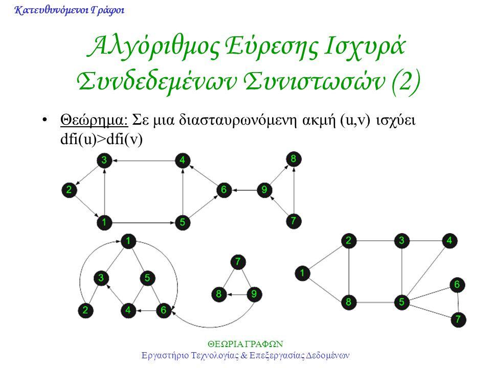 Αλγόριθμος Εύρεσης Ισχυρά Συνδεδεμένων Συνιστωσών (2)