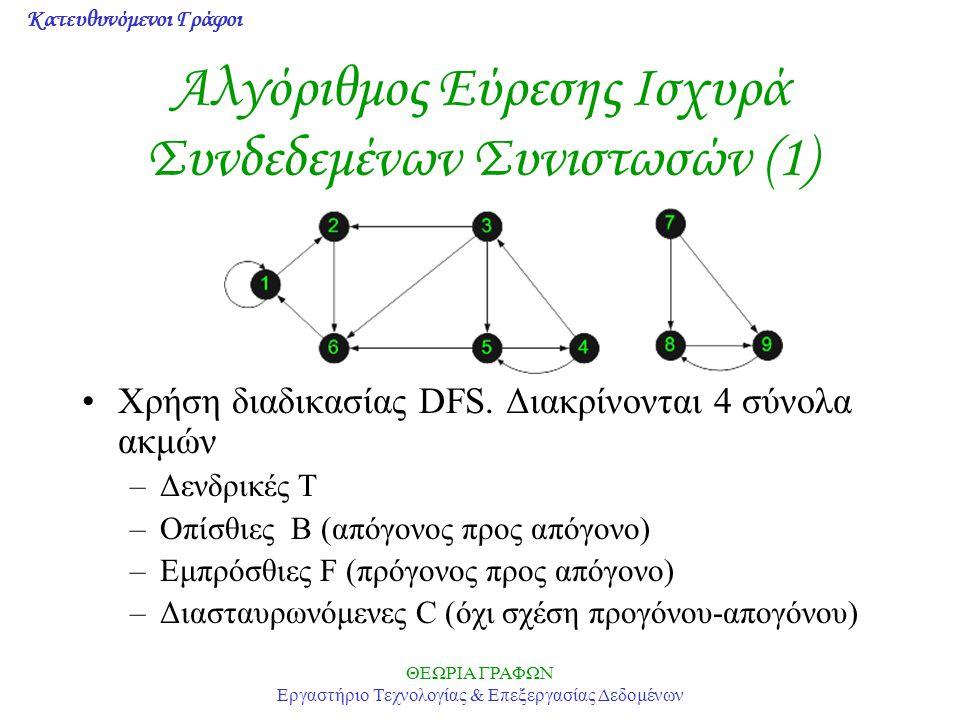 Αλγόριθμος Εύρεσης Ισχυρά Συνδεδεμένων Συνιστωσών (1)