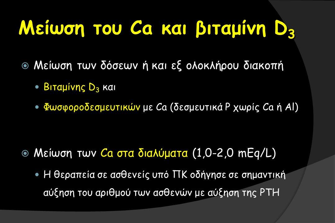 Μείωση του Ca και βιταμίνη D3