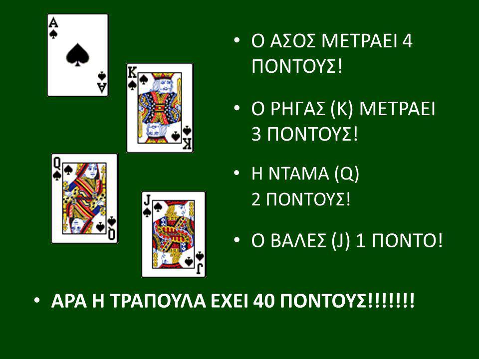 Ο ΡΗΓΑΣ (Κ) ΜΕΤΡΑΕΙ 3 ΠΟΝΤΟΥΣ!