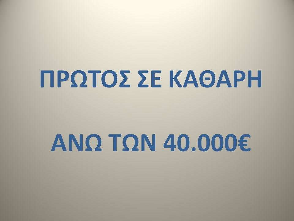ΠΡΩΤΟΣ ΣΕ ΚΑΘΑΡΗ ΑΝΩ ΤΩΝ 40.000€