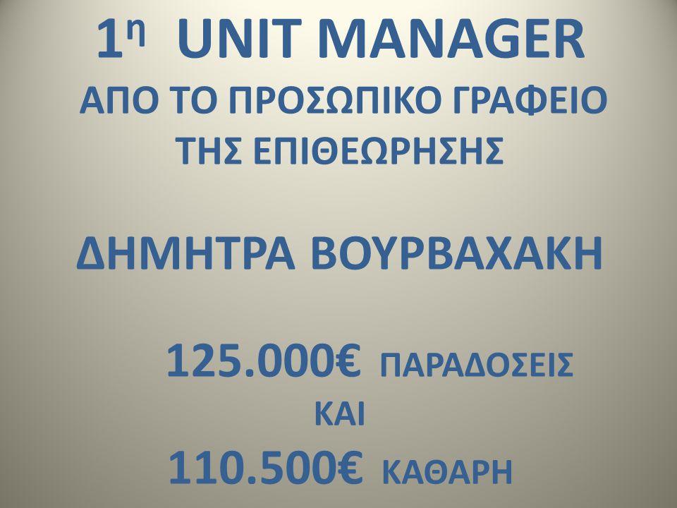 1η UNIT MANAGER ΑΠΟ ΤΟ ΠΡΟΣΩΠΙΚΟ ΓΡΑΦΕΙΟ ΤΗΣ ΕΠΙΘΕΩΡΗΣΗΣ ΔΗΜΗΤΡΑ ΒΟΥΡΒΑΧΑΚΗ 125.000€ ΠΑΡΑΔΟΣΕΙΣ ΚΑΙ 110.500€ ΚΑΘΑΡΗ
