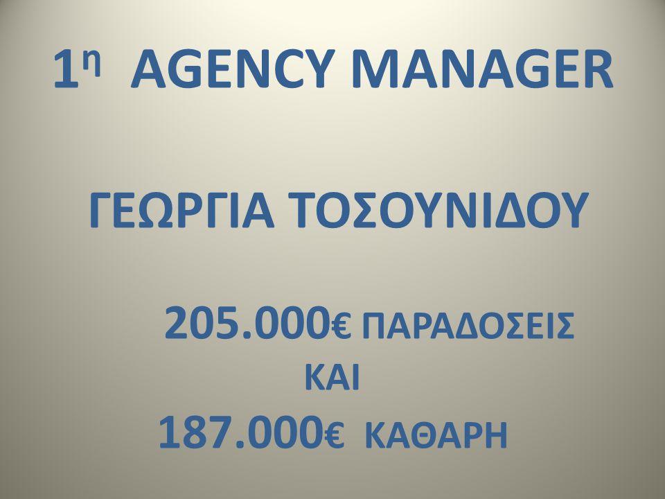 1η AGENCY MANAGER ΓΕΩΡΓΙΑ ΤΟΣΟΥΝΙΔΟΥ 205. 000€ ΠΑΡΑΔΟΣΕΙΣ ΚΑΙ 187